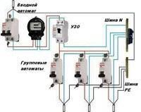 Электропроводка на даче город Нижний Тагил