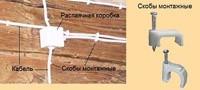 Электропроводка на даче г.Нижний Тагил